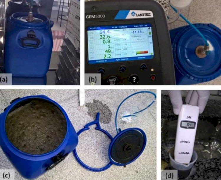 Determinação de parâmetros cinéticos do processo de digestão anaeróbia dos resíduos orgânicos de Santo André – SP